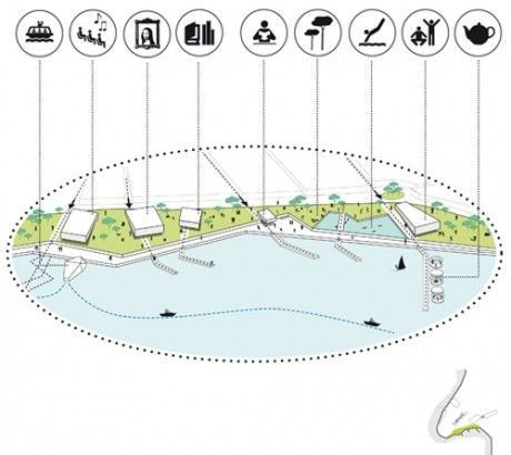 AV62 Arquitectos   Urban Planning   Project to Revive and develop the area of Ad...
