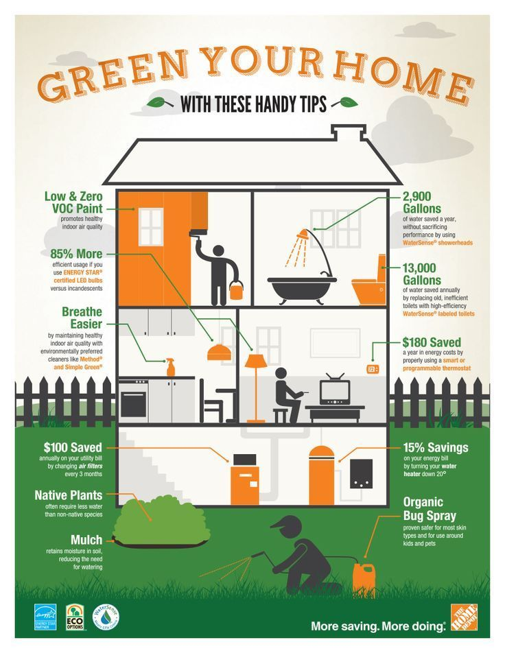 Easy tips to make your home more eco-friendly. The Home Depot can help you conse...