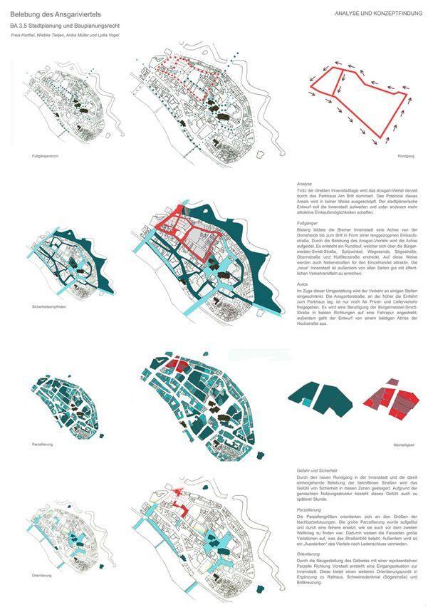 Institut der Stadtbaukunst – Ein Forum für Architektur und Städtebau