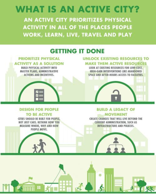 New Guide Helps City Leaders Design for Physical Activity and Health   Planetize...
