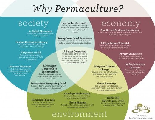 Permaculture  Permaculture is a system of agricultural and social design princip...