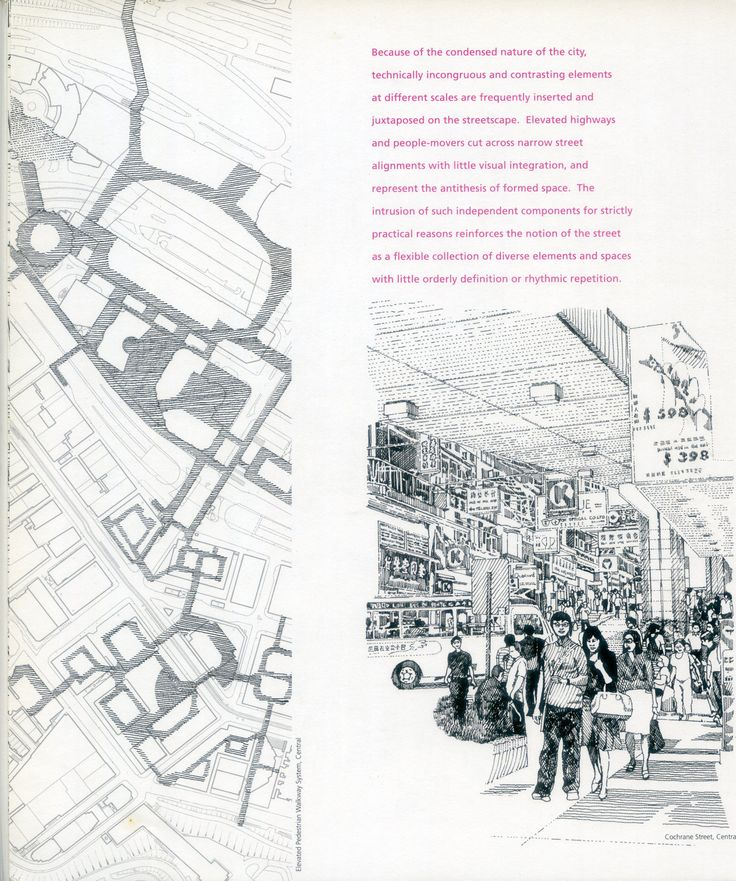 Urban planning, sketches by Peter Cookson Smith...