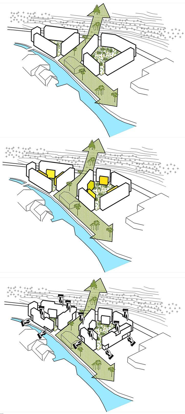 Grønneviksøren Student Apartments / 3RW Architects ...