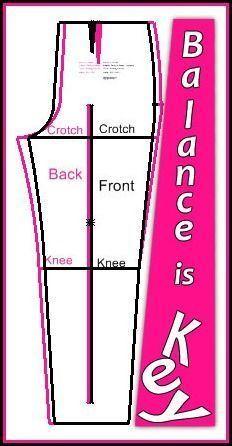 Plus Size Pants Pattern: Balance A Key Step to Making Pants That Fit - Sewing, A...